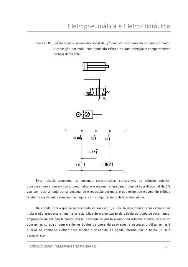 """Eletropneumática e Eletro-Hidráulica 37ESCOLA SENAI """"ALMIRANTE TAMANDARɔ Solução D: utilizando uma válvula direcional de ..."""