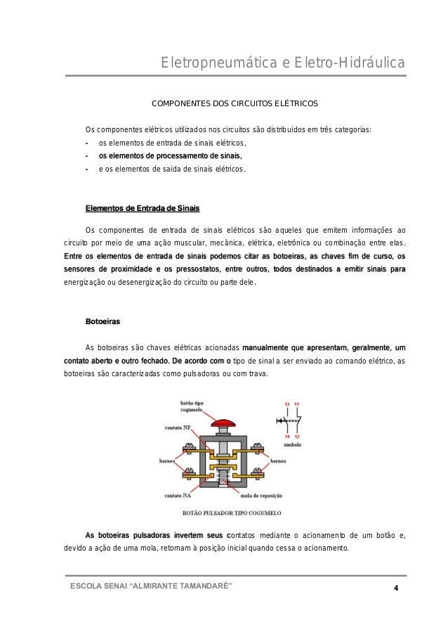 """Eletropneumática e Eletro-Hidráulica 4ESCOLA SENAI """"ALMIRANTE TAMANDARɔ COMPONENTES DOS CIRCUITOS ELÉTRICOS Os componente..."""