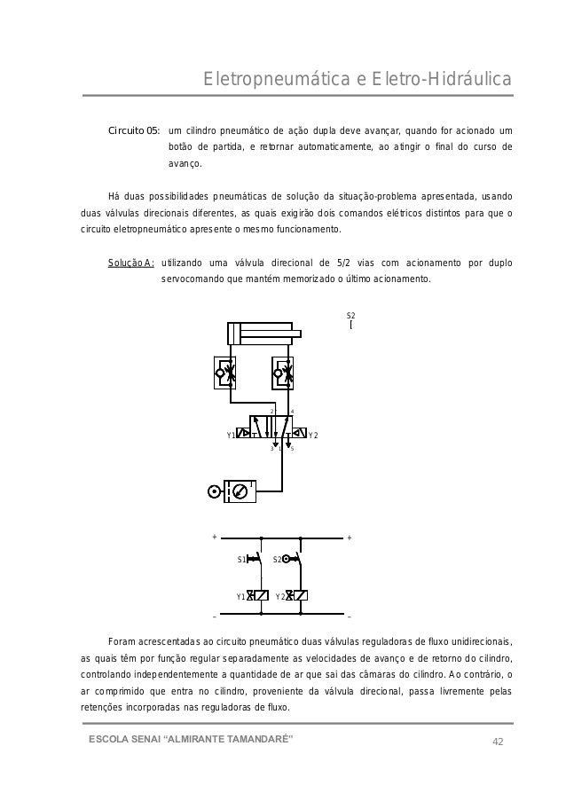 """Eletropneumática e Eletro-Hidráulica 42ESCOLA SENAI """"ALMIRANTE TAMANDARɔ Circuito 05: um cilindro pneumático de ação dupl..."""