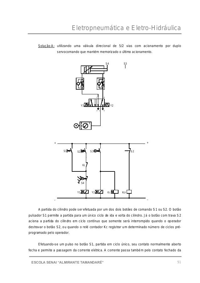 """Eletropneumática e Eletro-Hidráulica 51ESCOLA SENAI """"ALMIRANTE TAMANDARɔ Solução A: utilizando uma válvula direcional de ..."""