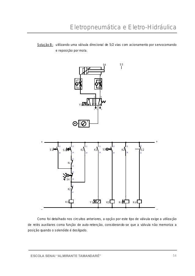 """Eletropneumática e Eletro-Hidráulica 54ESCOLA SENAI """"ALMIRANTE TAMANDARɔ Solução B: utilizando uma válvula direcional de ..."""