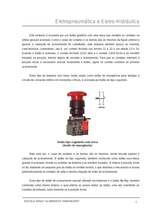 """Eletropneumática e Eletro-Hidráulica 6ESCOLA SENAI """"ALMIRANTE TAMANDARɔ Esta botoeira é acionada por um botão giratório c..."""