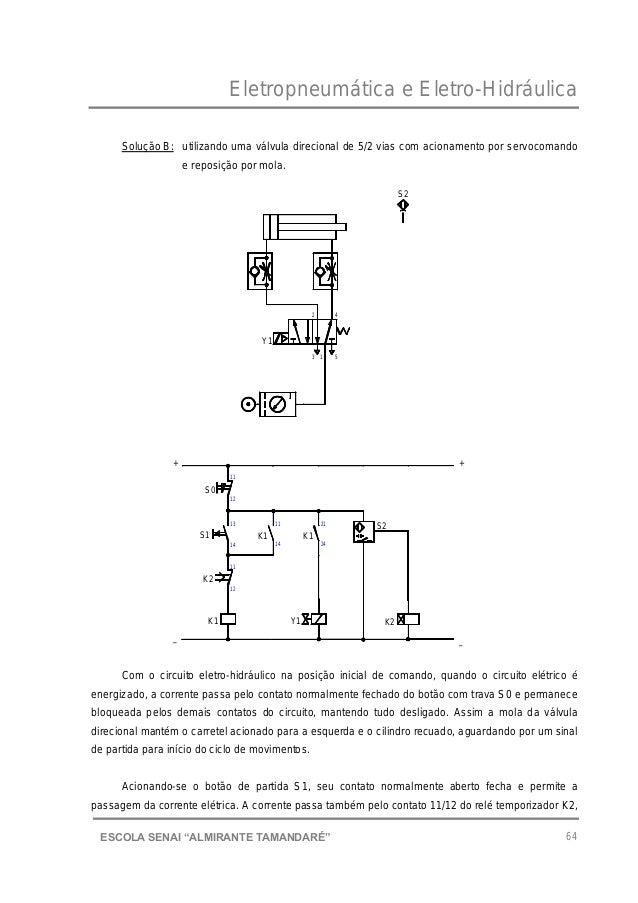 """Eletropneumática e Eletro-Hidráulica 64ESCOLA SENAI """"ALMIRANTE TAMANDARɔ Solução B: utilizando uma válvula direcional de ..."""