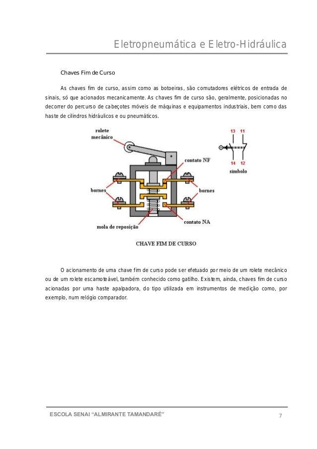 """Eletropneumática e Eletro-Hidráulica 7ESCOLA SENAI """"ALMIRANTE TAMANDARɔ Chaves Fim de Curso As chaves fim de curso, assim..."""