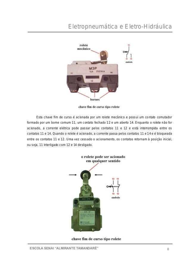"""Eletropneumática e Eletro-Hidráulica 8ESCOLA SENAI """"ALMIRANTE TAMANDARɔ Esta chave fim de curso é acionada por um rolete ..."""