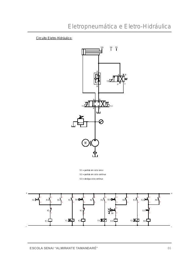 Eletropneumática e eletro hidráulica i