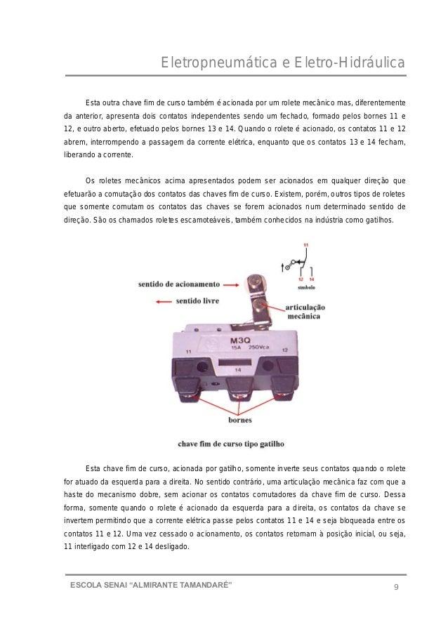 """Eletropneumática e Eletro-Hidráulica 9ESCOLA SENAI """"ALMIRANTE TAMANDARɔ Esta outra chave fim de curso também é acionada p..."""