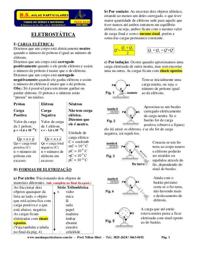 www.nsaulasparticulares.com.br – Prof. Nilton Sihel – Tel.: 3825-2628 / 3663-5692 Pág. 1 ELETROSTÁTICA I) CARGA ELÉTRICA: ...