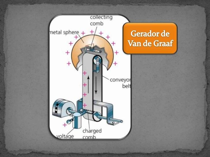 Gerador De Van De Graaff Pdf Download