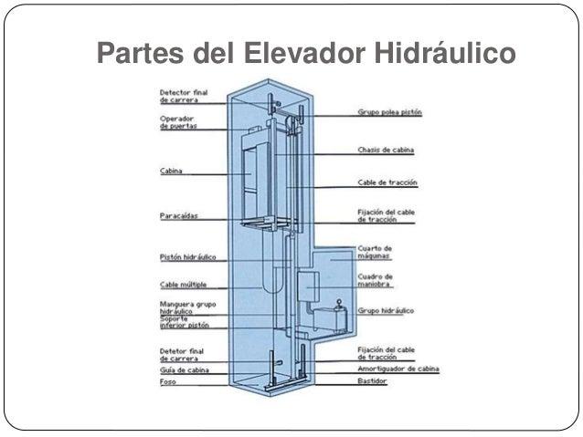 Elevadores hidr ulicos 2 - Ascensores hidraulicos precio ...