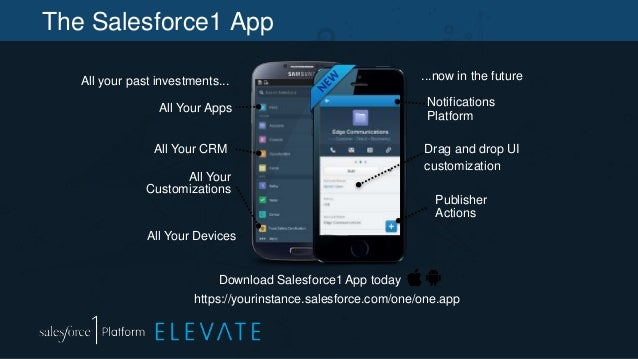 The Salesforce1 App All your past investments... Drag and drop UI customization Notifications Platform Publisher Actions ....