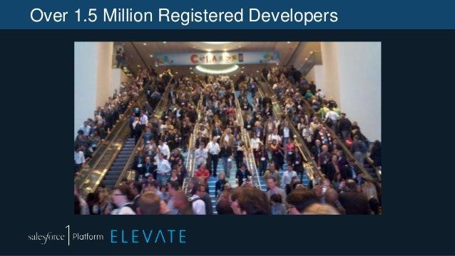Over 1.5 Million Registered Developers