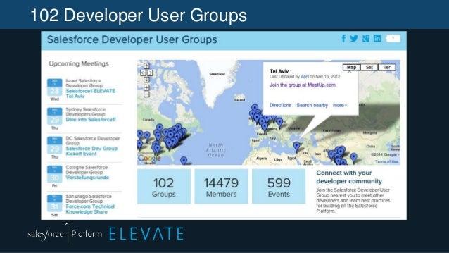 102 Developer User Groups