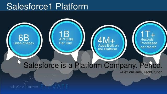 Salesforce1 Platform Salesforce is a Platform Company. Period. -Alex Williams, TechCrunch 1BAPI Calls Per Day 6BLines of A...