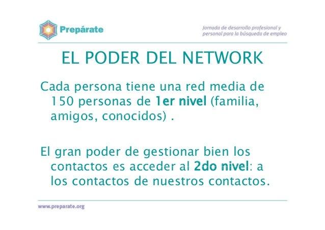 PROCESO • • • •  Identificar la propia red Establecer un método de trabajo Superar barreras Evitar errores