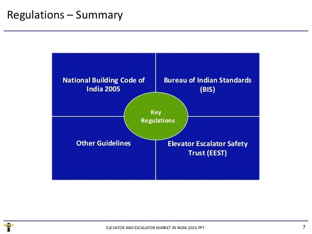 market study elevator industry In need elevator installation & service of industry data industry statistics are available in these ibisworld us market research reports view it here today.
