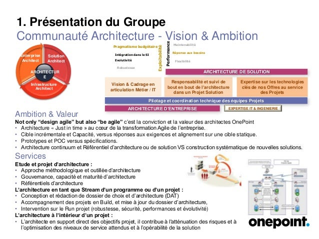 1. Présentation du Groupe Communauté Architecture - Vision & Ambition Etude et projet d'architecture : • Approche méthodol...