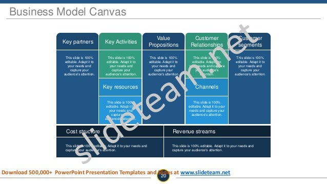 This slide is 100% editable. Adapt it to your needs and capture your audience's attention. Key partners This slide is 100%...