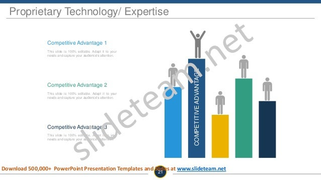 Competitive Advantage 1 This slide is 100% editable. Adapt it to your needs and capture your audience's attention. Competi...