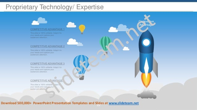 Competitive Advantage Proprietary Technology/ Expertise 23 Download 500,000+ PowerPoint Presentation Templates and Slides ...