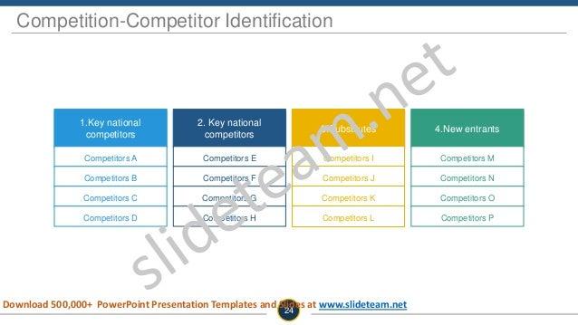 Competitors I Competitors J Competitors K Competitors L 3.Substitutes Competitors M Competitors N Competitors O Competitor...