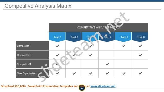 COMPETITIVE ANYLYSIS MATRIX Competitor 1 Competitor 2 Competitor 3 New Organization Trait 1 Trait 2 Trait 3 Trait 4 Trait ...