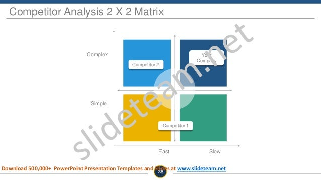 Competitor Analysis 2 X 2 Matrix Complex Simple Fast Slow Competitor 2 Your Company Competitor 1 28 Download 500,000+ Powe...