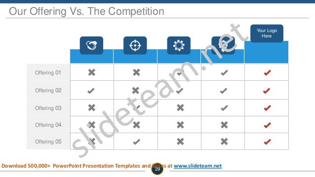 Offering 01 Offering 02 Offering 03 Offering 04 Offering 05 Your Logo Here Our Offering Vs. The Competition 29 Download 50...