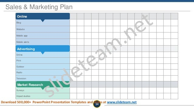Blog Website Mobile app Mobile alerts Online Print Outdoor Radio Television Surveys Impact studies Online Market Research ...