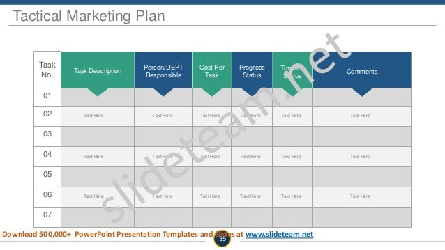 Task No. 01 02 03 04 05 06 07 Task Description Person/DEPT Responsible Progress Status Cost Per Task Timeline Status Comme...