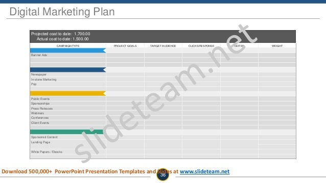 CAMPAIGN TYPE PROJECT GOALS TARGET AUDIENCE CLICKS/RESPONSE NOTES WEIGHT National Marketing Banner Ads Local Marketing New...