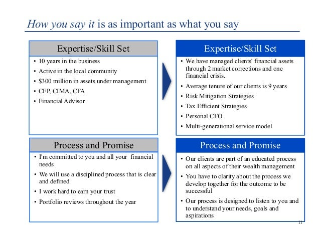 How you say it is as important as what you say  Expertise/Skill Set  • We have managed clients' financial assets  through ...