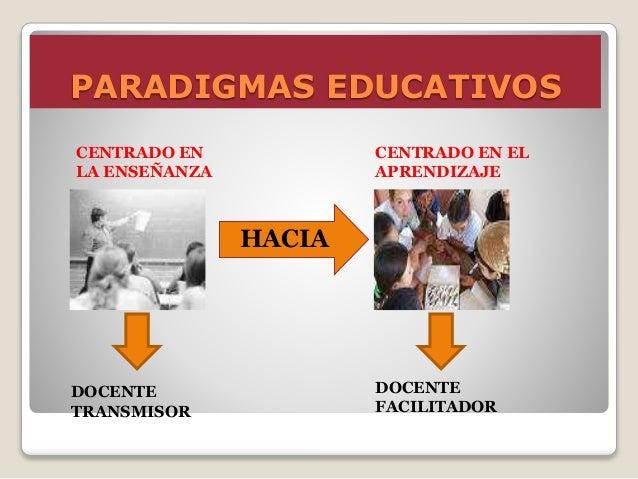 PARADIGMAS EDUCATIVOS CENTRADO EN LA ENSEÑANZA CENTRADO EN EL APRENDIZAJE HACIA DOCENTE TRANSMISOR DOCENTE FACILITADOR