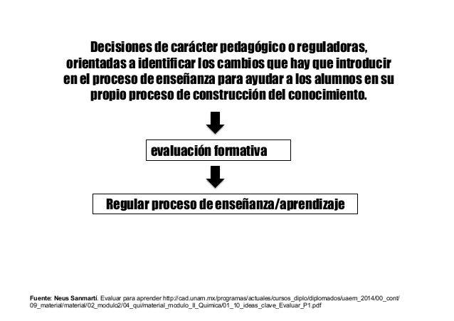 Decisiones de carácter pedagógico o reguladoras, orientadas a identificar los cambios que hay que introducir en el proceso...