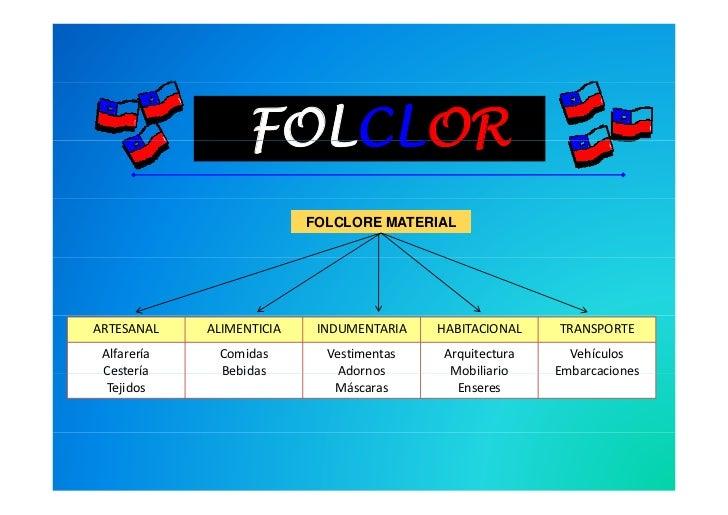 Folklore de Chile
