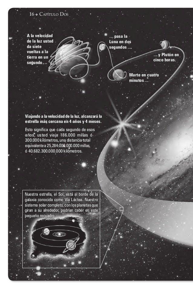Capítulo Dos  17 Capítulo Dos  La galaxia de la Vía Láctea  1  El grupo de estrellas que ve de noche en el cielo es parte...