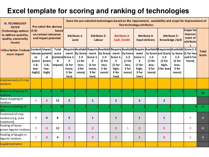 credit analysis excel template