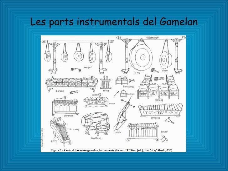 Les parts instrumentals del Gamelan