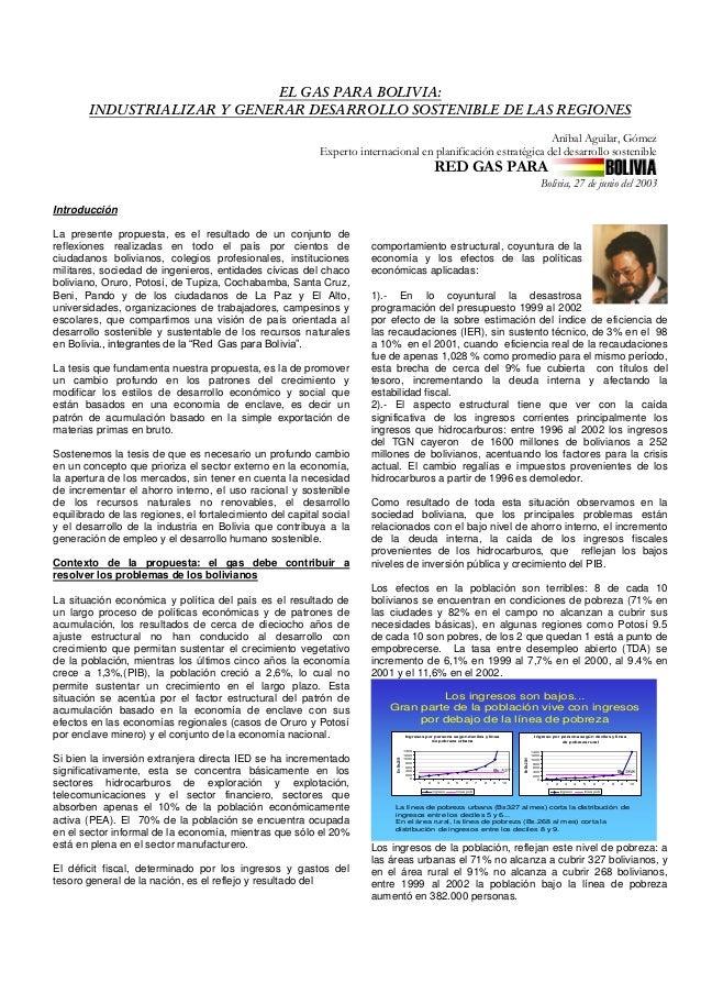 EL GAS PARA BOLIVIA: INDUSTRIALIZAR Y GENERAR DESARROLLO SOSTENIBLE DE LAS REGIONES Aníbal Aguilar, Gómez Experto internac...