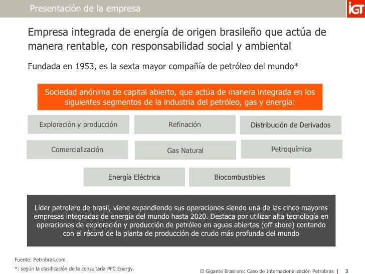 El  Gigante Brasilero: El Caso de  Internacionalización de  Petrobras Slide 3