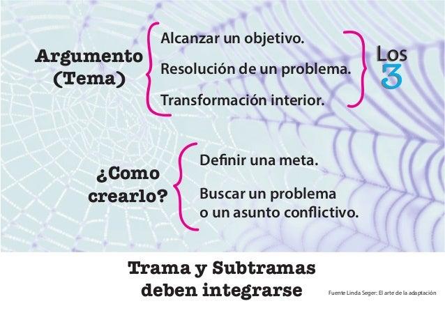 Trama y Subtramas deben integrarse Fuente Linda Seger: El arte de la adaptación Los 3 Argumento (Tema) Resolución de un pr...