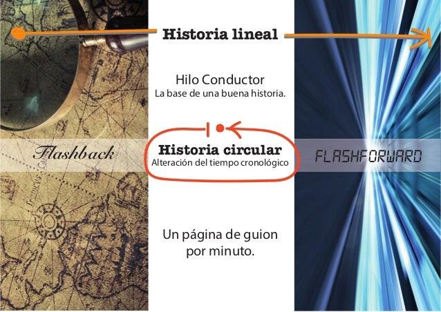Hilo Conductor La base de una buena historia. Un página de guion por minuto. Historia lineal Historia circular Alteración ...