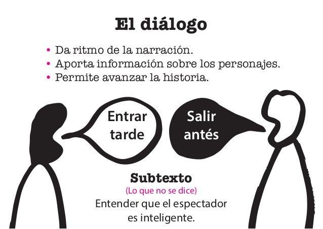• Da ritmo de la narración. • Aporta información sobre los personajes. • Permite avanzar la historia. El diálogo Subtexto ...