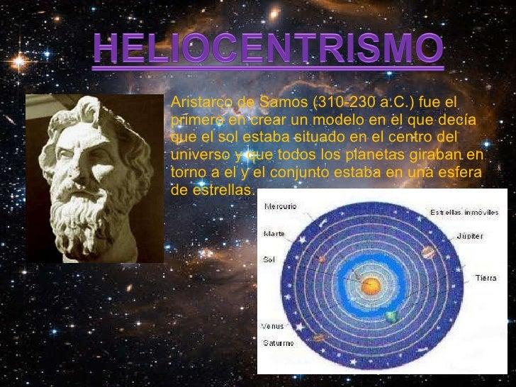 El Heliocentrismo Y El Geocentrismo on Modelo Do Sistema Solar