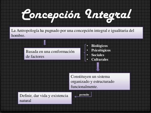 Dimensión BiológicaCaracterísticas     •   El Tamañosiempre serán las   •   Complejidadmismas              •   Actividad C...