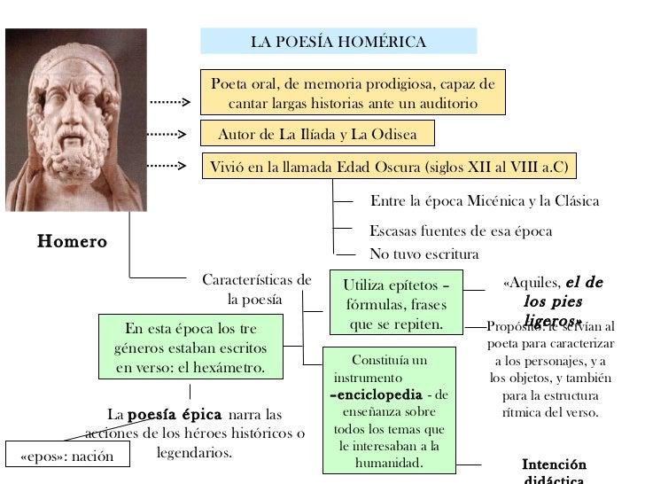 El h roe clasico - Frases en griego clasico ...