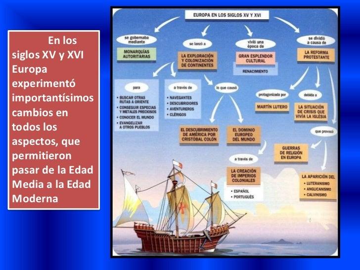 El Humanismo Slide 2