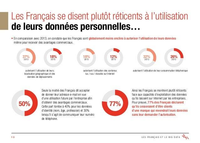big data pdf en francais