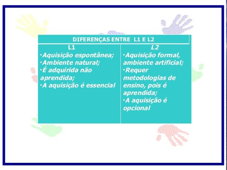 L1        DIFERENÇAS ENTRE L1 E L2                         L2          L1                         L2 •Aquisição espontânea...
