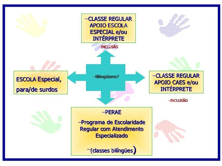 –CLASSE REGULAR                       APOIO ESCOLA                        ESPECIAL e/ou                         INTÉRPRETE...